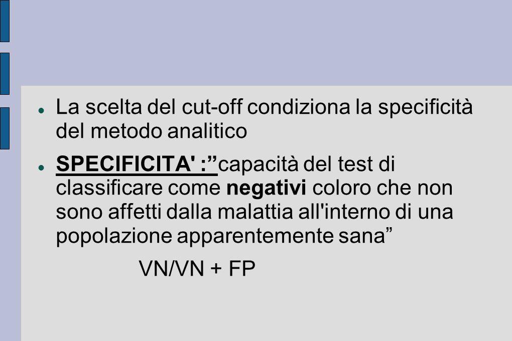 La scelta del cut-off condiziona la specificità del metodo analitico SPECIFICITA' :capacità del test di classificare come negativi coloro che non sono