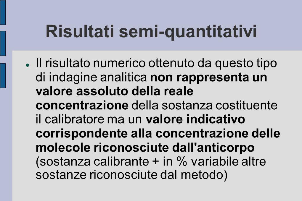 Risultati semi-quantitativi Il risultato numerico ottenuto da questo tipo di indagine analitica non rappresenta un valore assoluto della reale concent