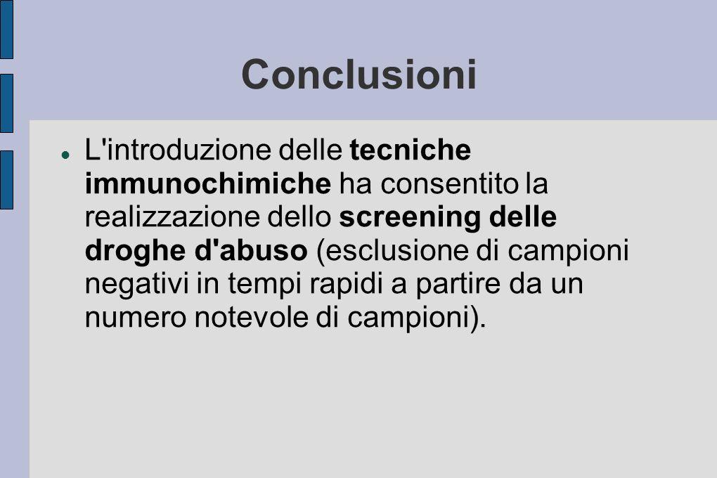 Conclusioni L'introduzione delle tecniche immunochimiche ha consentito la realizzazione dello screening delle droghe d'abuso (esclusione di campioni n