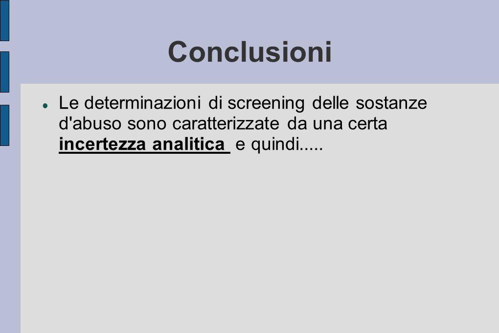 Conclusioni Le determinazioni di screening delle sostanze d'abuso sono caratterizzate da una certa incertezza analitica e quindi.....