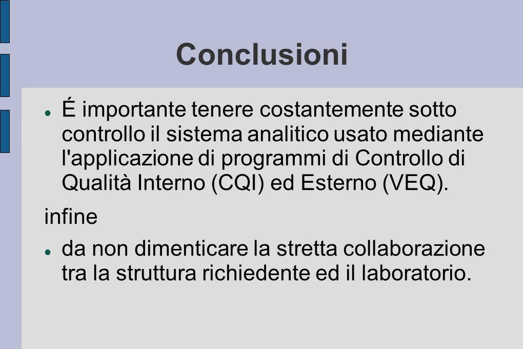 Conclusioni É importante tenere costantemente sotto controllo il sistema analitico usato mediante l'applicazione di programmi di Controllo di Qualità