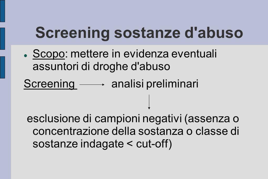 Screening sostanze d'abuso Scopo: mettere in evidenza eventuali assuntori di droghe d'abuso Screening analisi preliminari esclusione di campioni negat
