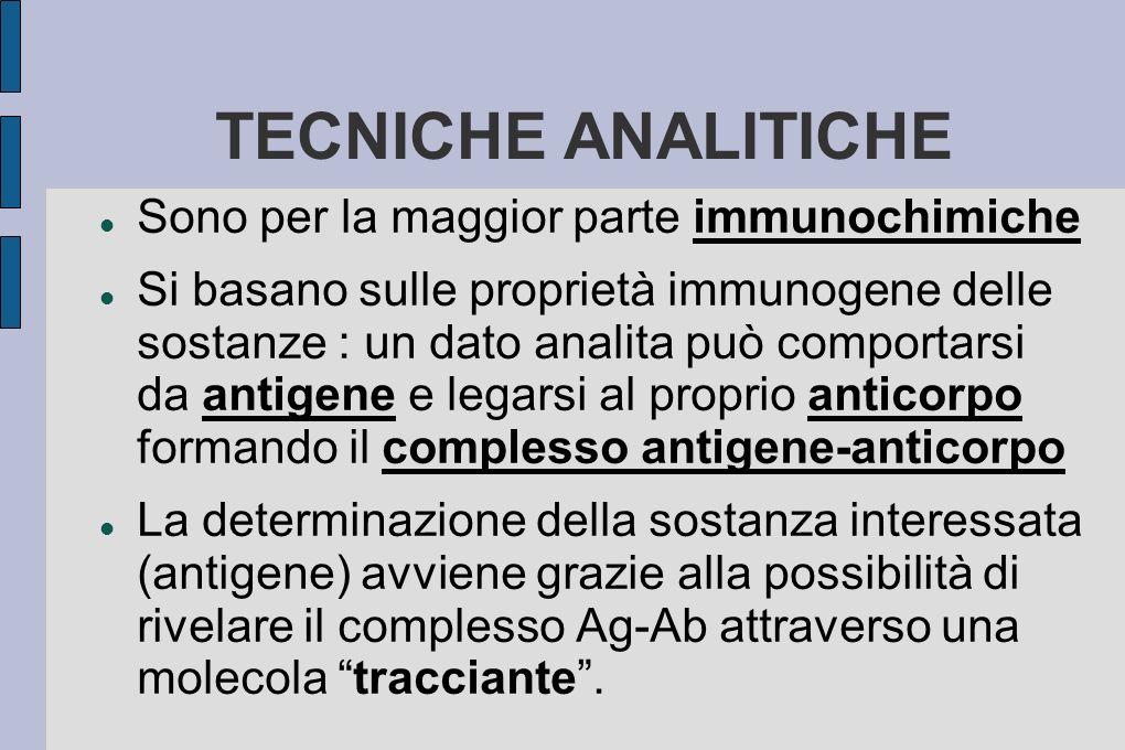 TECNICHE ANALITICHE Sono per la maggior parte immunochimiche Si basano sulle proprietà immunogene delle sostanze : un dato analita può comportarsi da