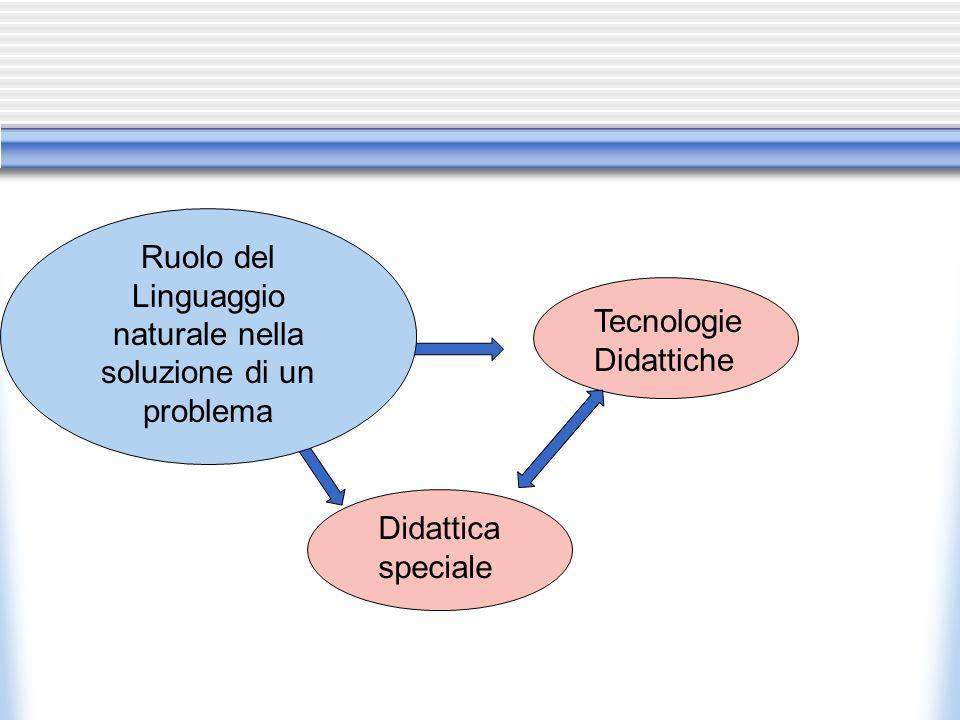 Didattica della matematica Tecnologie Didattiche Didattica speciale Ruolo del Linguaggio naturale nella soluzione di un problema