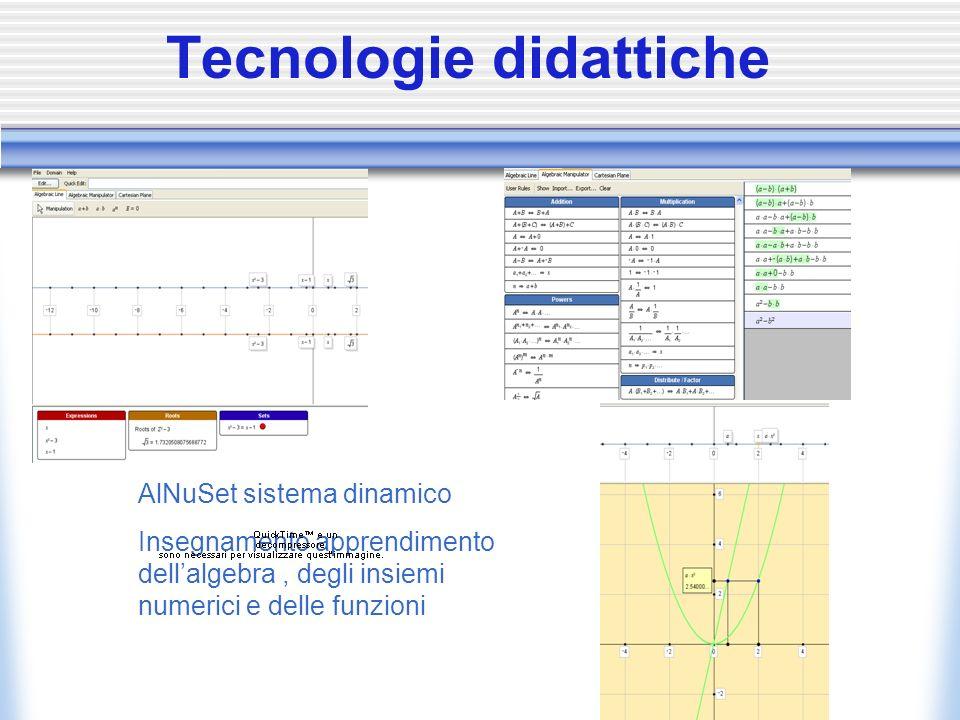 Tecnologie didattiche ARI-LAB 2 Problem solving aritmetico AlNuSet sistema dinamico Insegnamento apprendimento dellalgebra, degli insiemi numerici e delle funzioni