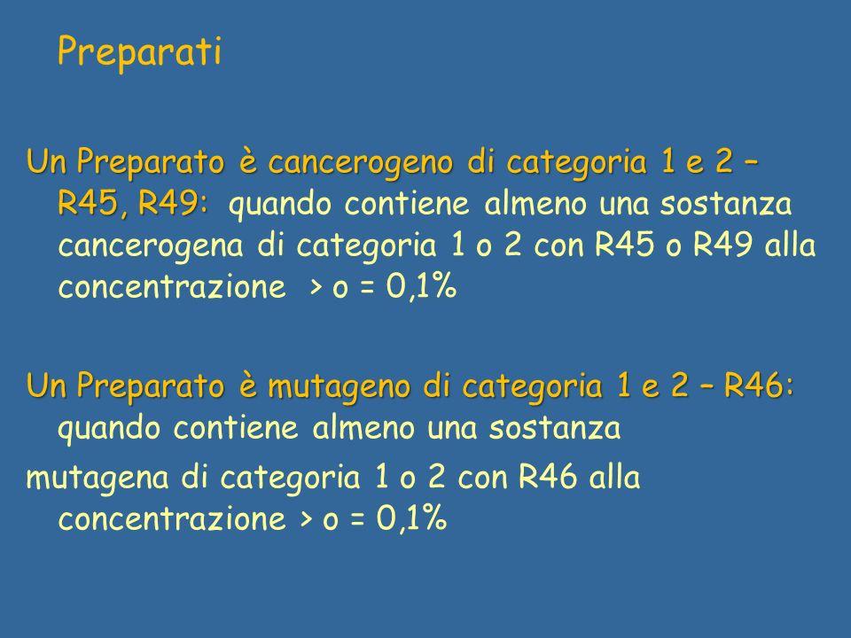 Preparati Un Preparato è cancerogeno di categoria 1 e 2 – R45, R49: Un Preparato è cancerogeno di categoria 1 e 2 – R45, R49: quando contiene almeno u