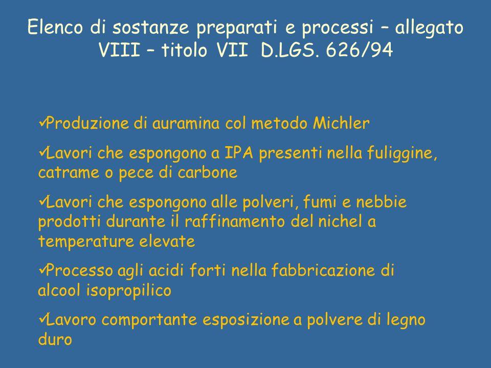 Elenco di sostanze preparati e processi – allegato VIII – titolo VII D.LGS. 626/94 Produzione di auramina col metodo Michler Lavori che espongono a IP