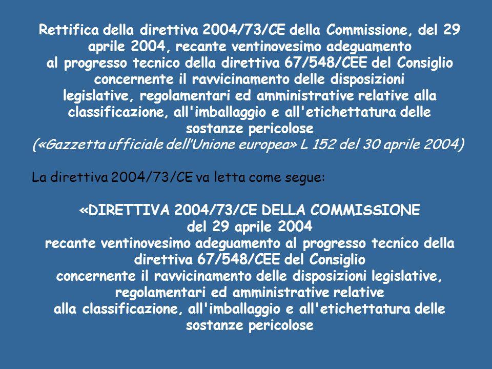 Rettifica della direttiva 2004/73/CE della Commissione, del 29 aprile 2004, recante ventinovesimo adeguamento al progresso tecnico della direttiva 67/