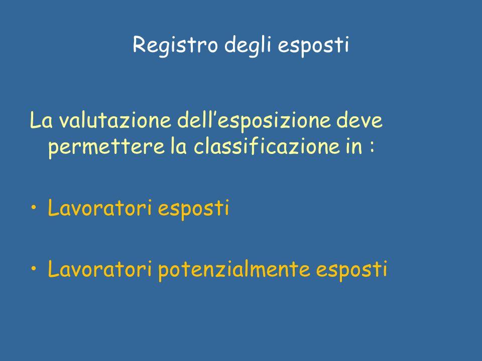 Registro degli esposti La valutazione dellesposizione deve permettere la classificazione in : Lavoratori esposti Lavoratori potenzialmente esposti