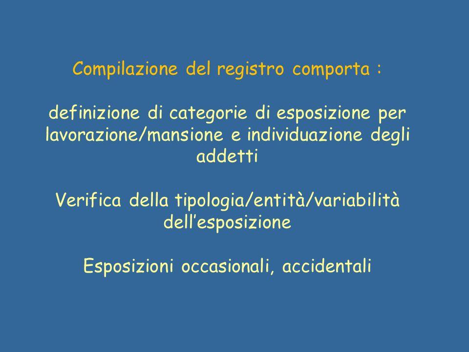 Compilazione del registro comporta : definizione di categorie di esposizione per lavorazione/mansione e individuazione degli addetti Verifica della ti