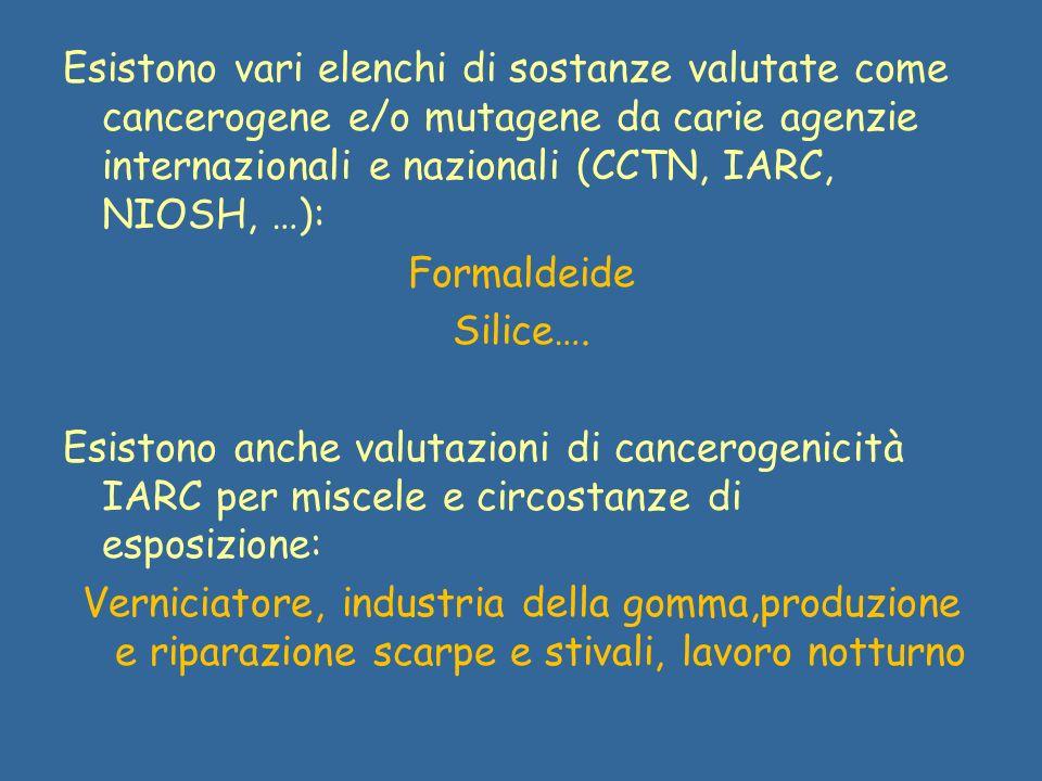 Esistono vari elenchi di sostanze valutate come cancerogene e/o mutagene da carie agenzie internazionali e nazionali (CCTN, IARC, NIOSH, …): Formaldei
