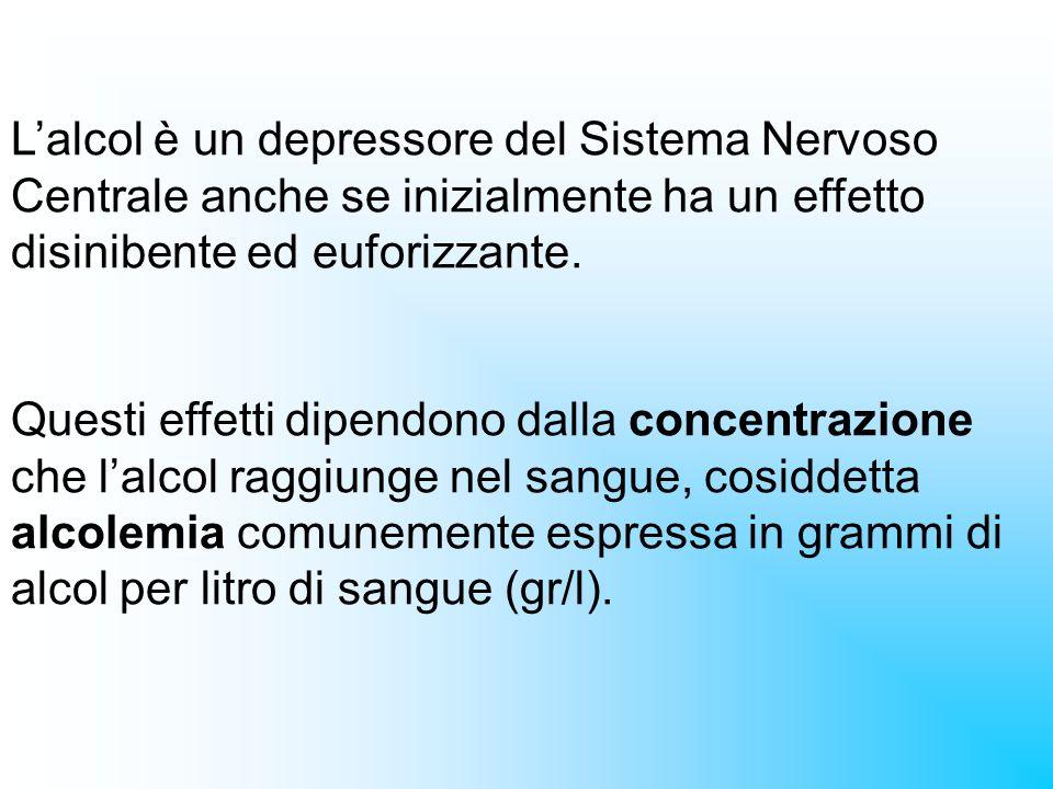 Lalcol è un depressore del Sistema Nervoso Centrale anche se inizialmente ha un effetto disinibente ed euforizzante. Questi effetti dipendono dalla co