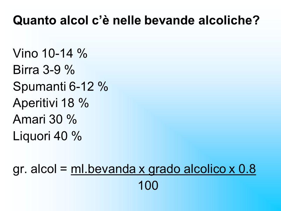 Quanto alcol cè nelle bevande alcoliche? Vino 10-14 % Birra 3-9 % Spumanti 6-12 % Aperitivi 18 % Amari 30 % Liquori 40 % gr. alcol = ml.bevanda x grad