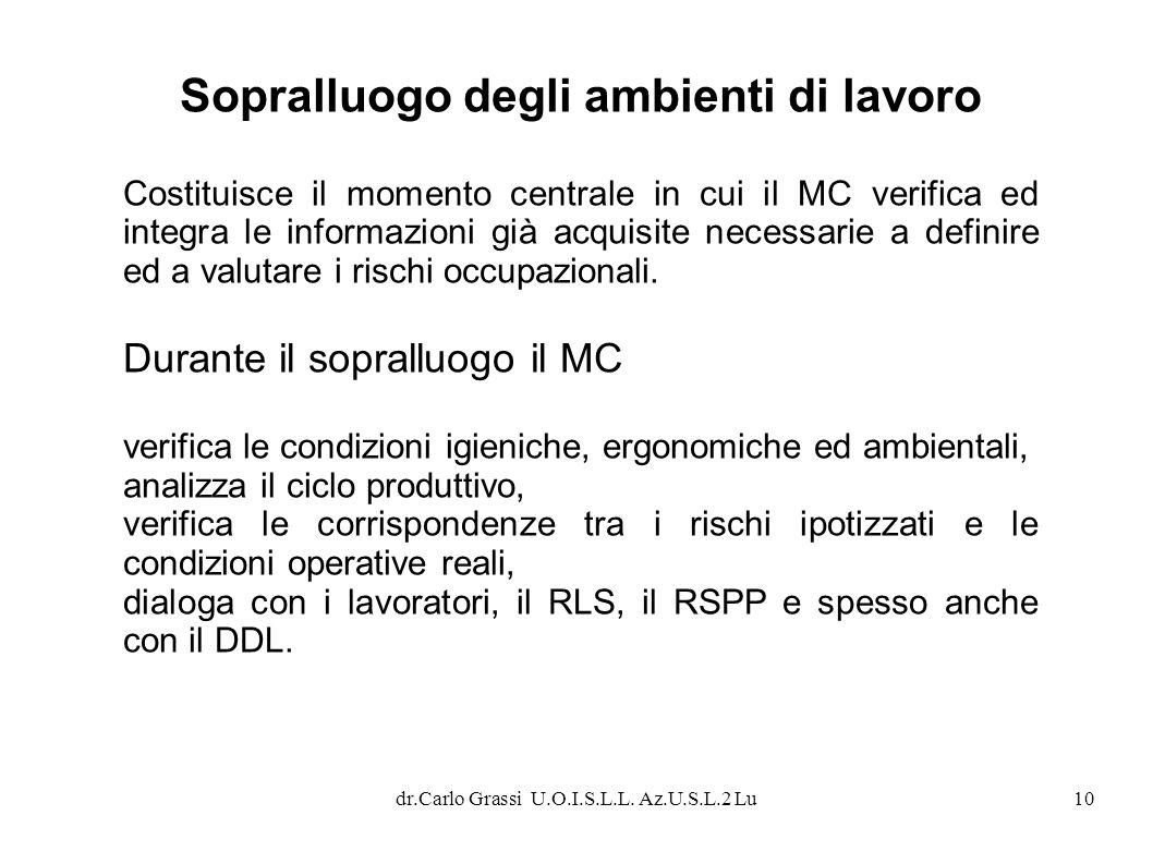dr.Carlo Grassi U.O.I.S.L.L. Az.U.S.L.2 Lu10 Sopralluogo degli ambienti di lavoro Costituisce il momento centrale in cui il MC verifica ed integra le