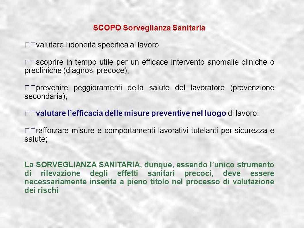dr.Carlo Grassi U.O.I.S.L.L. Az.U.S.L.2 Lu14 SCOPO Sorveglianza Sanitaria valutare lidoneità specifica al lavoro scoprire in tempo utile per un effica