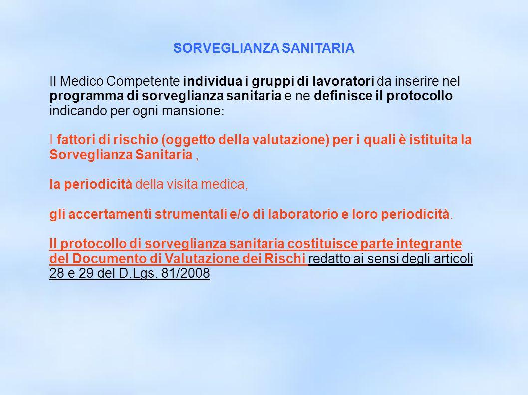 dr.Carlo Grassi U.O.I.S.L.L. Az.U.S.L.2 Lu15 Il Medico Competente individua i gruppi di lavoratori da inserire nel programma di sorveglianza sanitaria