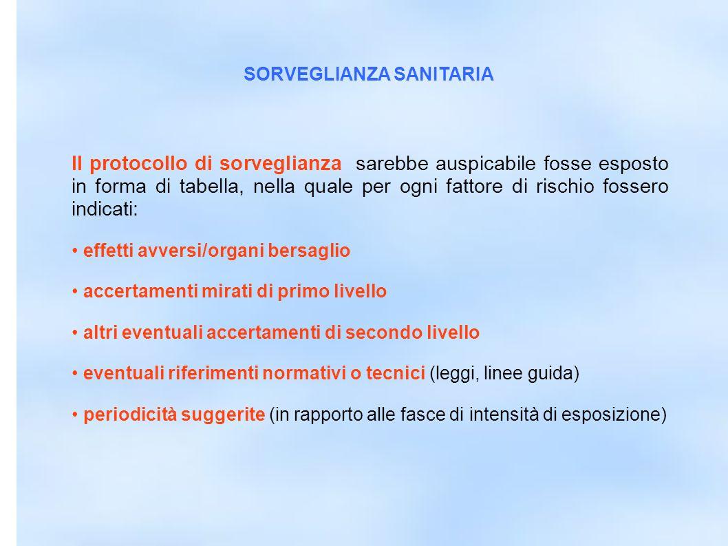 dr.Carlo Grassi U.O.I.S.L.L. Az.U.S.L.2 Lu17 Il protocollo di sorveglianza sarebbe auspicabile fosse esposto in forma di tabella, nella quale per ogni