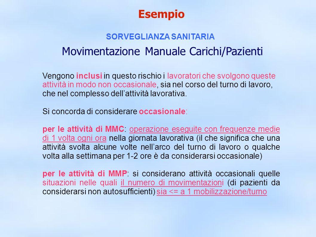 dr.Carlo Grassi U.O.I.S.L.L. Az.U.S.L.2 Lu18 Vengono inclusi in questo rischio i lavoratori che svolgono queste attività in modo non occasionale, sia