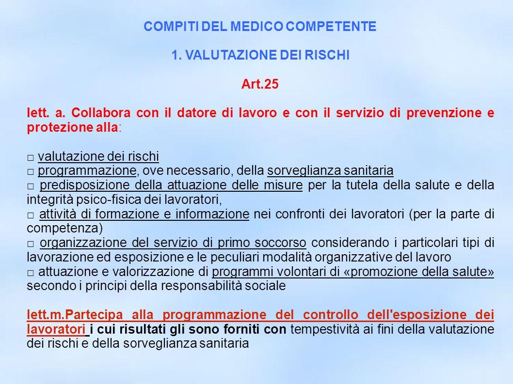 dr.Carlo Grassi U.O.I.S.L.L. Az.U.S.L.2 Lu2 COMPITI DEL MEDICO COMPETENTE 1. VALUTAZIONE DEI RISCHI Art.25 lett. a. Collabora con il datore di lavoro