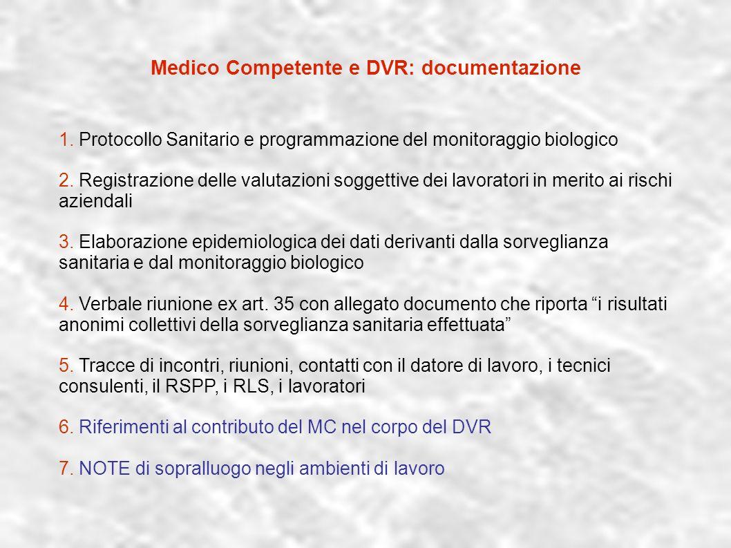 dr.Carlo Grassi U.O.I.S.L.L. Az.U.S.L.2 Lu5 1. Protocollo Sanitario e programmazione del monitoraggio biologico 2. Registrazione delle valutazioni sog