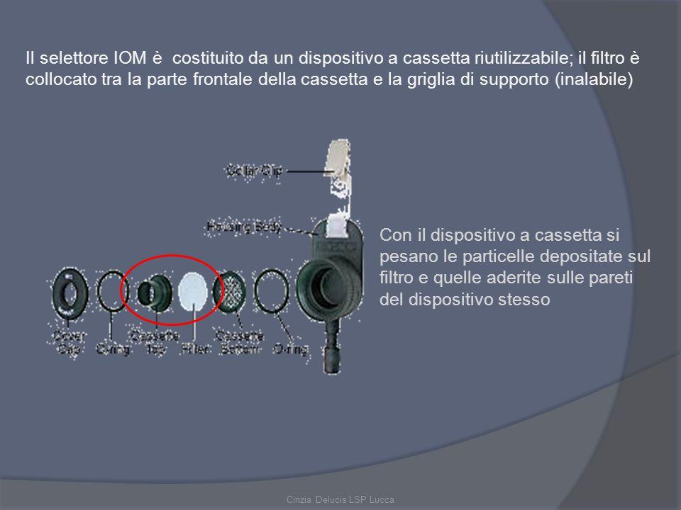 Cinzia Delucis LSP Lucca Il selettore IOM è costituito da un dispositivo a cassetta riutilizzabile; il filtro è collocato tra la parte frontale della