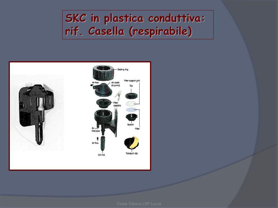 Cinzia Delucis LSP Lucca SKC in plastica conduttiva: rif. Casella (respirabile)