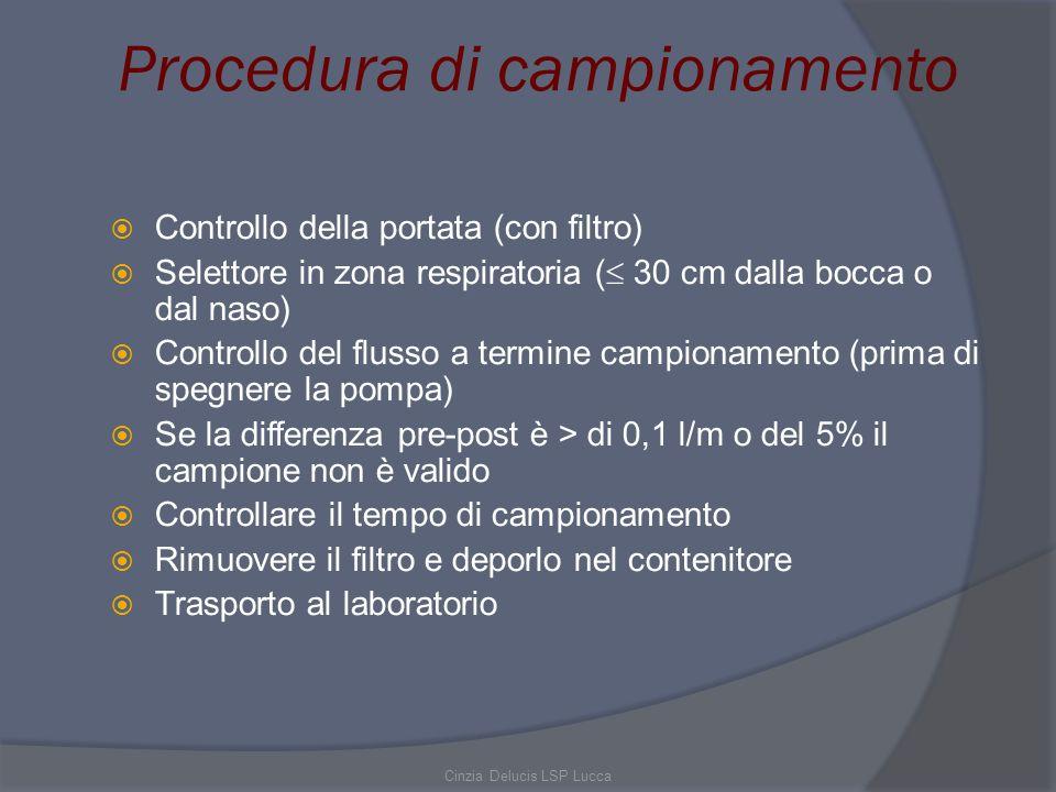 Cinzia Delucis LSP Lucca Procedura di campionamento Controllo della portata (con filtro) Selettore in zona respiratoria ( 30 cm dalla bocca o dal naso