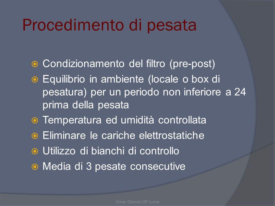 Cinzia Delucis LSP Lucca Procedimento di pesata Condizionamento del filtro (pre-post) Equilibrio in ambiente (locale o box di pesatura) per un periodo