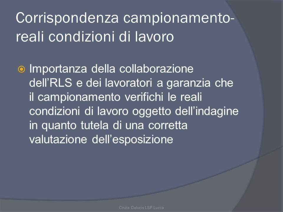 Corrispondenza campionamento- reali condizioni di lavoro Importanza della collaborazione dellRLS e dei lavoratori a garanzia che il campionamento veri