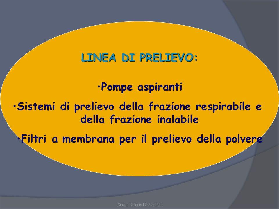 Cinzia Delucis LSP Lucca LINEA DI PRELIEVO: Pompe aspiranti Sistemi di prelievo della frazione respirabile e della frazione inalabile Filtri a membran