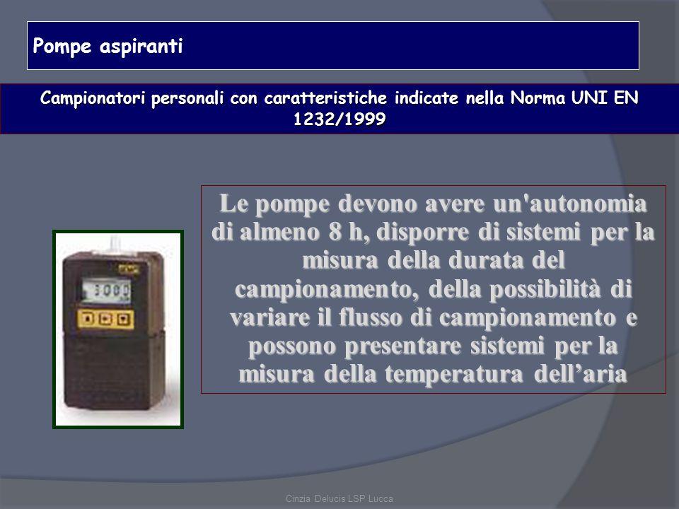 Cinzia Delucis LSP Lucca Pompe aspiranti Campionatori personali con caratteristiche indicate nella Norma UNI EN 1232/1999 Le pompe devono avere un'aut