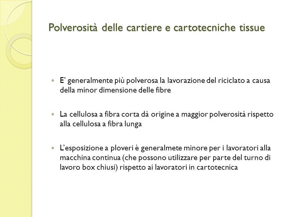 Polverosità delle cartiere e cartotecniche tissue E generalmente più polverosa la lavorazione del riciclato a causa della minor dimensione delle fibre