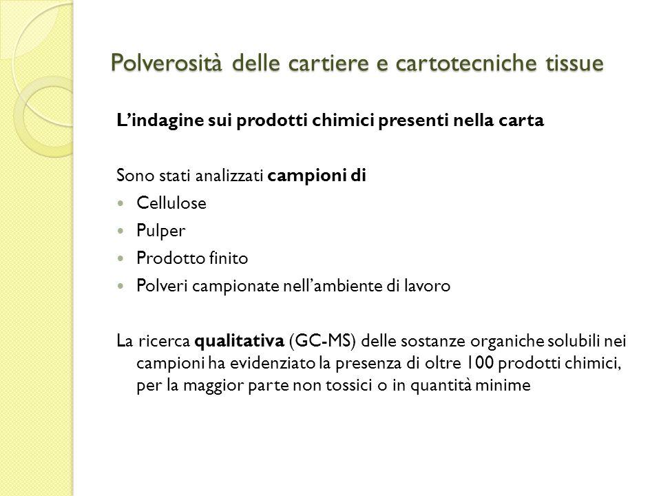 Polverosità delle cartiere e cartotecniche tissue Lindagine sui prodotti chimici presenti nella carta Sono stati analizzati campioni di Cellulose Pulp
