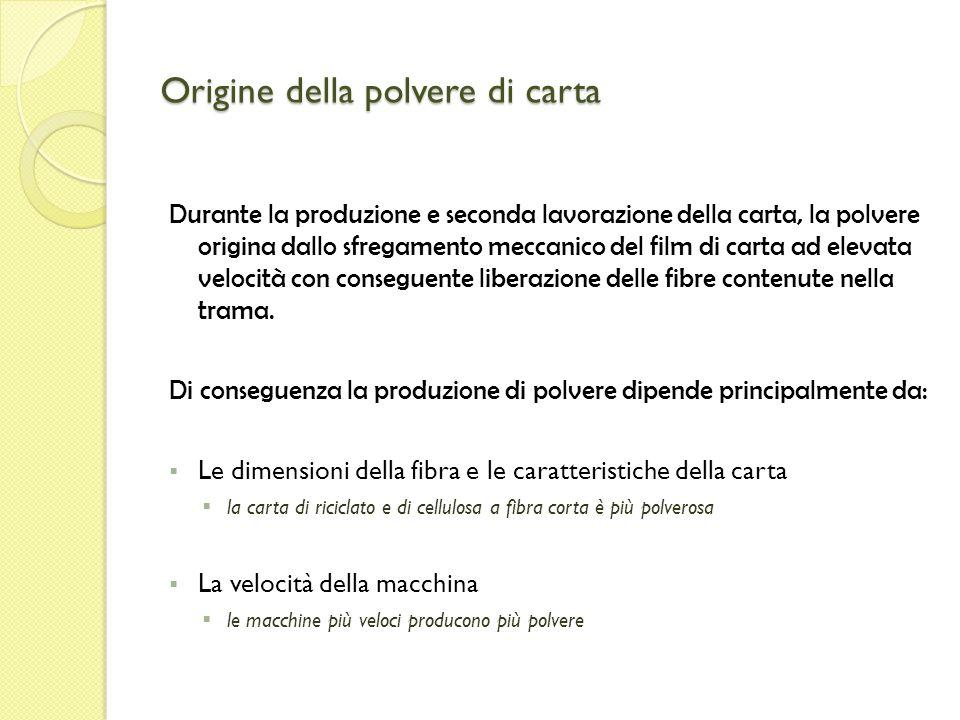 Origine della polvere di carta Durante la produzione e seconda lavorazione della carta, la polvere origina dallo sfregamento meccanico del film di car