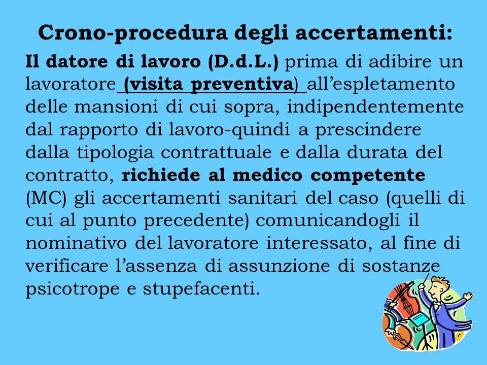 Crono-procedura degli accertamenti: Il datore di lavoro (D.d.L.) prima di adibire un lavoratore (visita preventiva ) allespletamento delle mansioni di