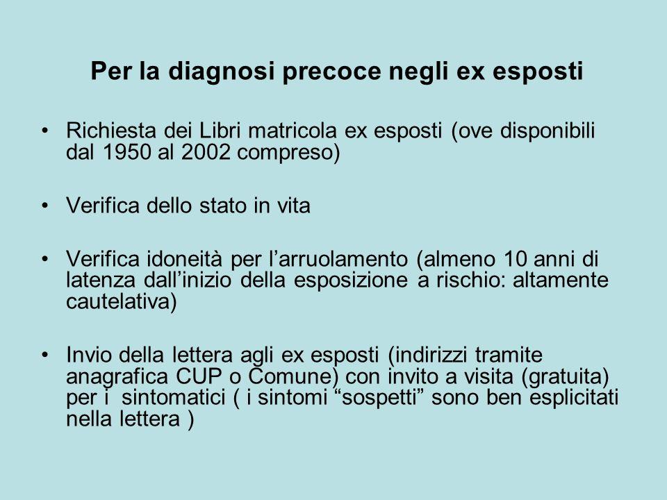 Per la diagnosi precoce negli ex esposti Richiesta dei Libri matricola ex esposti (ove disponibili dal 1950 al 2002 compreso) Verifica dello stato in