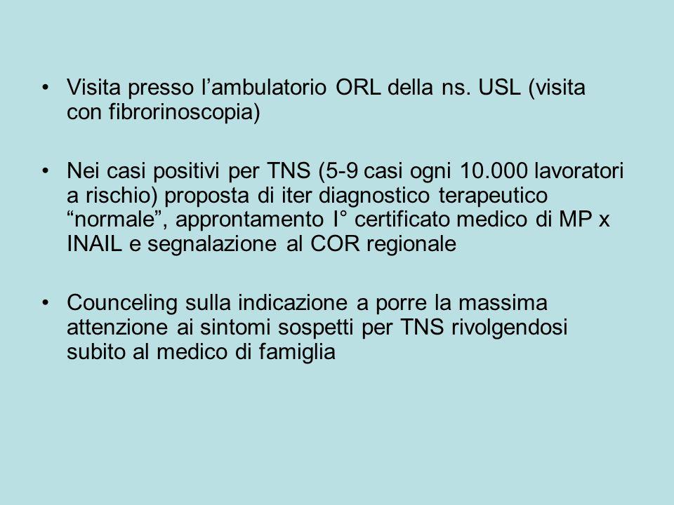 Visita presso lambulatorio ORL della ns. USL (visita con fibrorinoscopia) Nei casi positivi per TNS (5-9 casi ogni 10.000 lavoratori a rischio) propos