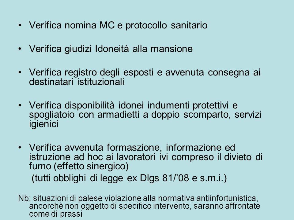 Verifica nomina MC e protocollo sanitario Verifica giudizi Idoneità alla mansione Verifica registro degli esposti e avvenuta consegna ai destinatari i