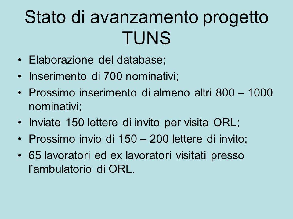 Stato di avanzamento progetto TUNS Elaborazione del database; Inserimento di 700 nominativi; Prossimo inserimento di almeno altri 800 – 1000 nominativ