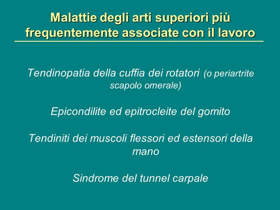 Malattie degli arti superiori più frequentemente associate con il lavoro Tendinopatia della cuffia dei rotatori (o periartrite scapolo omerale) Epicon