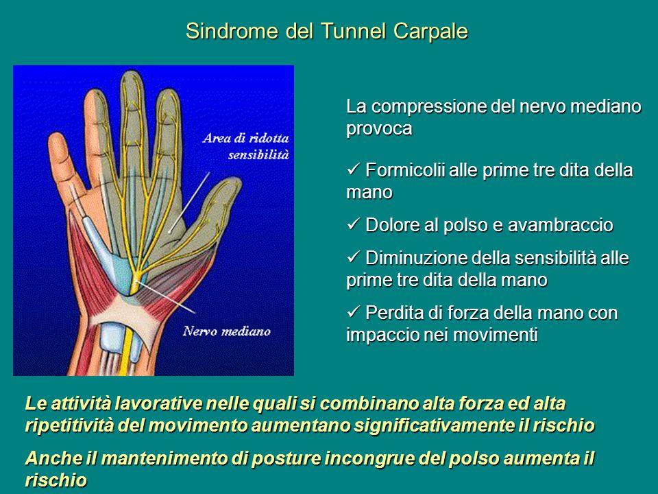 La compressione del nervo mediano provoca Formicolii alle prime tre dita della mano Formicolii alle prime tre dita della mano Dolore al polso e avambr