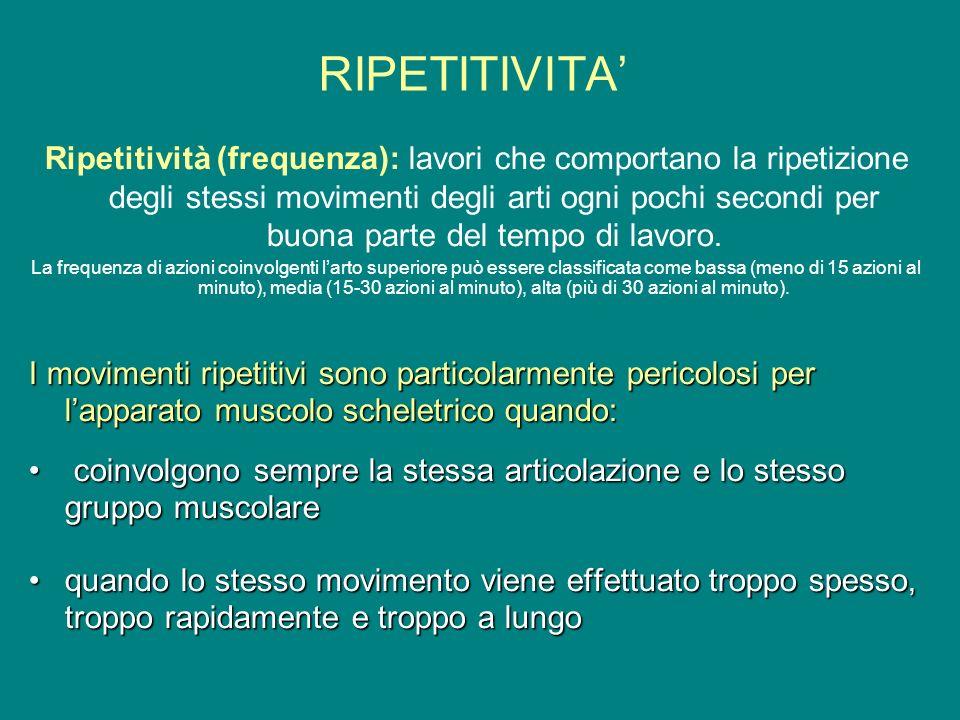 RIPETITIVITA Ripetitività (frequenza): lavori che comportano la ripetizione degli stessi movimenti degli arti ogni pochi secondi per buona parte del t