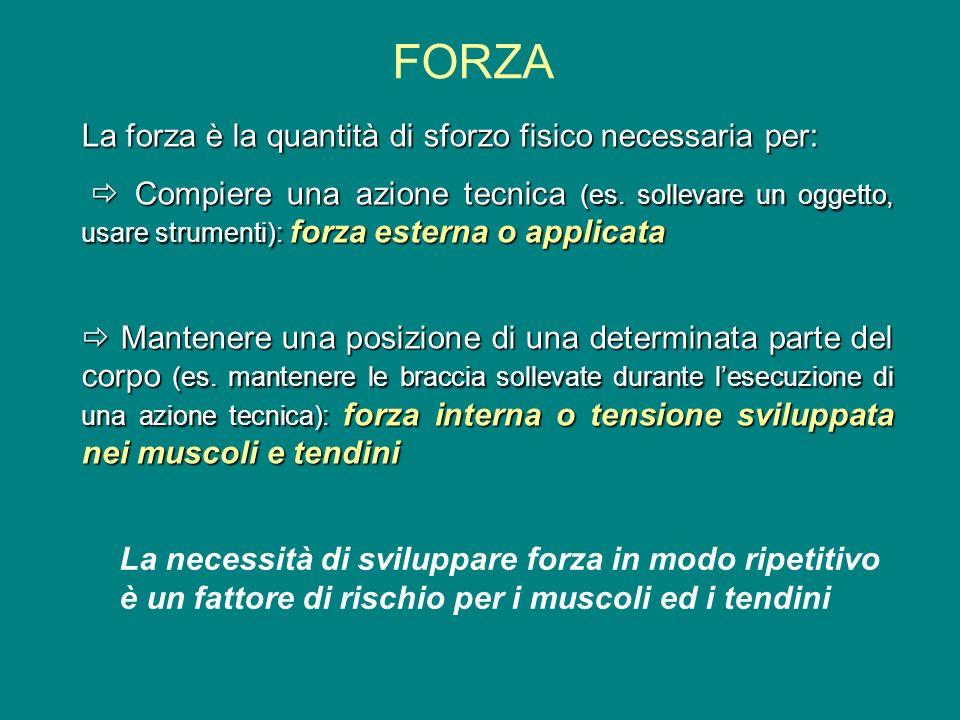 FORZA La forza è la quantità di sforzo fisico necessaria per: Compiere una azione tecnica (es. sollevare un oggetto, usare strumenti): forza esterna o