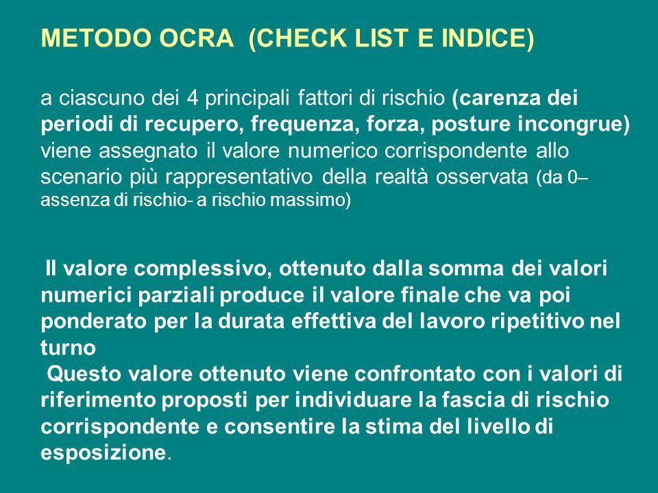METODO OCRA (CHECK LIST E INDICE) a ciascuno dei 4 principali fattori di rischio (carenza dei periodi di recupero, frequenza, forza, posture incongrue