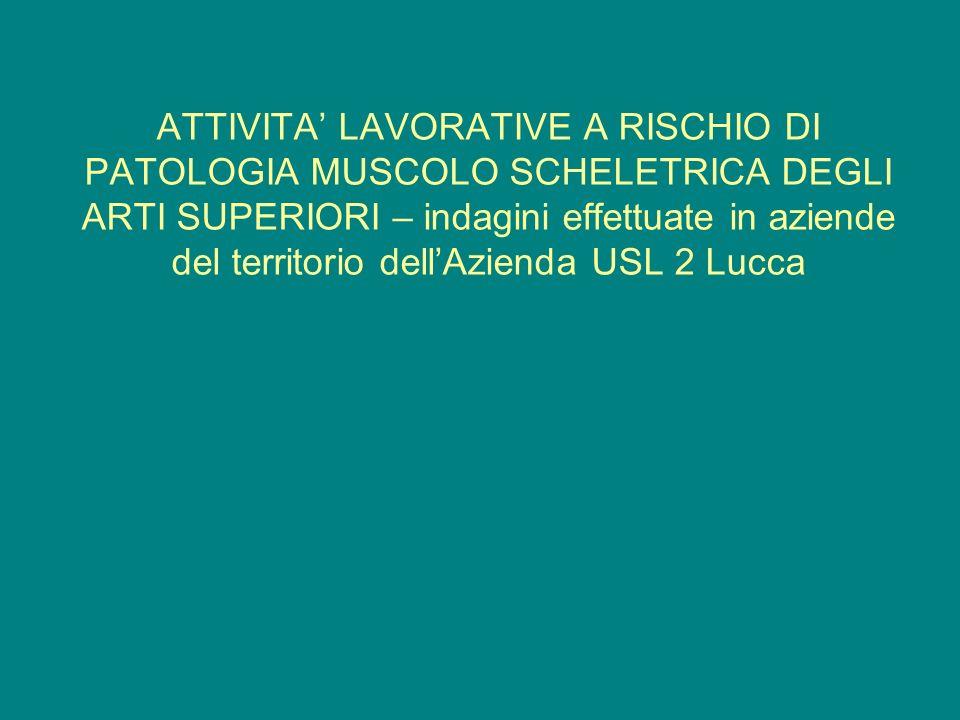 ATTIVITA LAVORATIVE A RISCHIO DI PATOLOGIA MUSCOLO SCHELETRICA DEGLI ARTI SUPERIORI – indagini effettuate in aziende del territorio dellAzienda USL 2