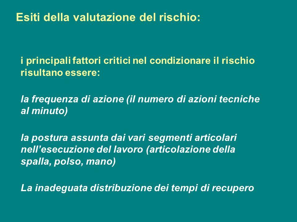 i principali fattori critici nel condizionare il rischio risultano essere: la frequenza di azione (il numero di azioni tecniche al minuto) la postura