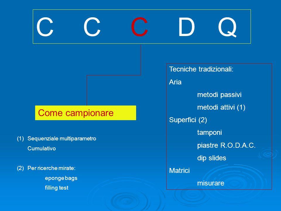 C C C D Q Come campionare Tecniche tradizionali: Aria metodi passivi metodi attivi (1) Superfici (2) tamponi piastre R.O.D.A.C.