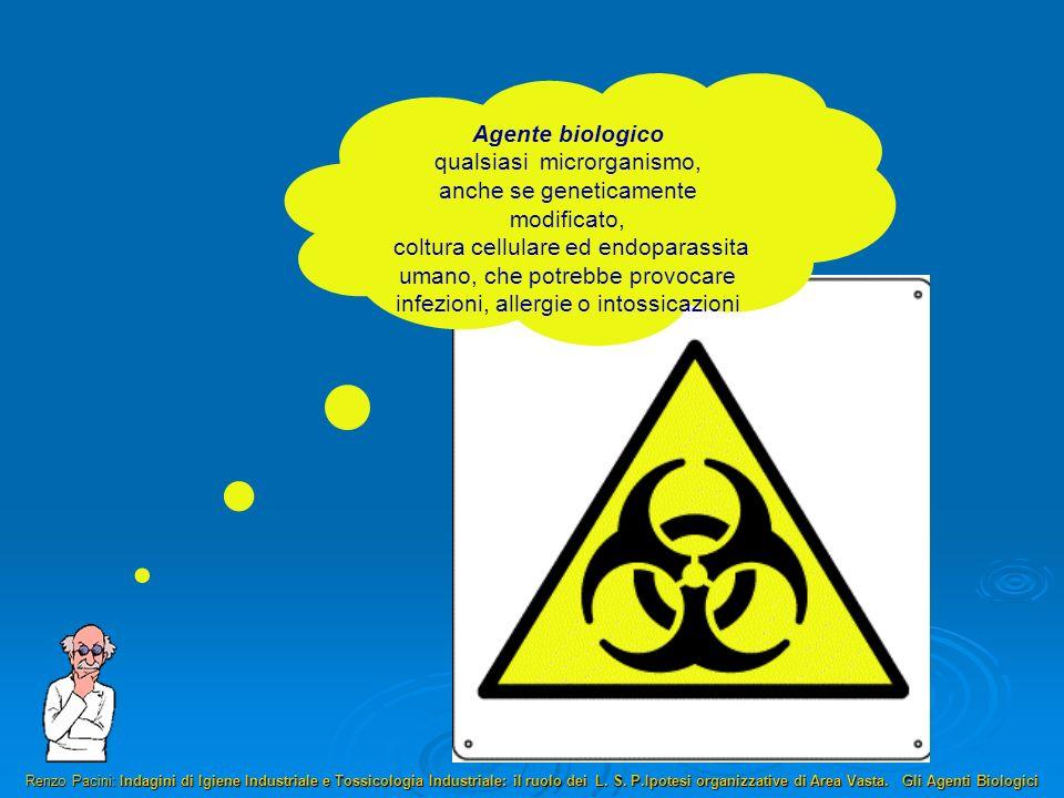 Laboratorio di Sanità Pubblica A.V.T.N.O.