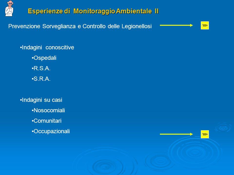 Esperienze di Monitoraggio Ambientale II Prevenzione Sorveglianza e Controllo delle Legionellosi Indagini conoscitive Ospedali R.S.A.