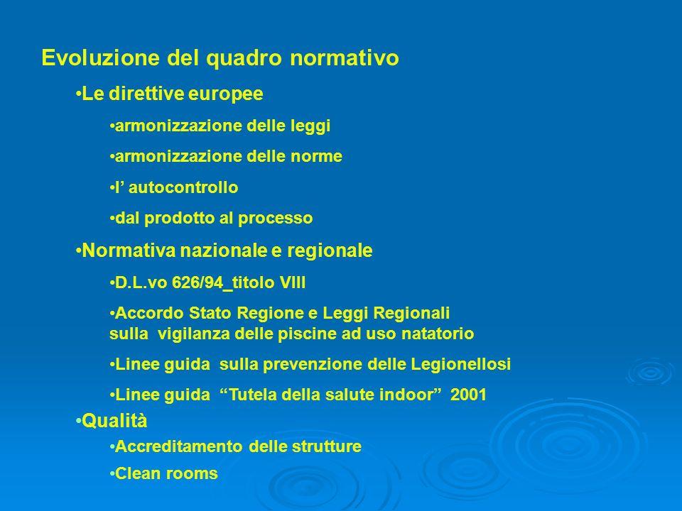Controllo della contaminazione della rete idrica Renzo Pacini - Laboratorio di Sanità Pubblica Area Vasta Nord Ovest L.S.P.